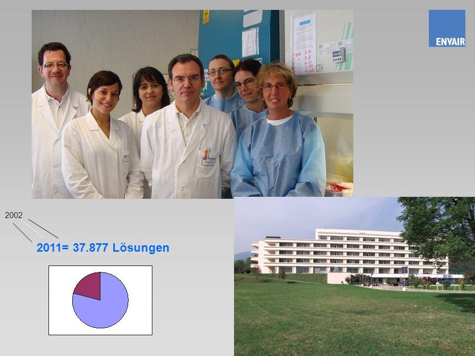 2011= 37.877 Lösungen 2002