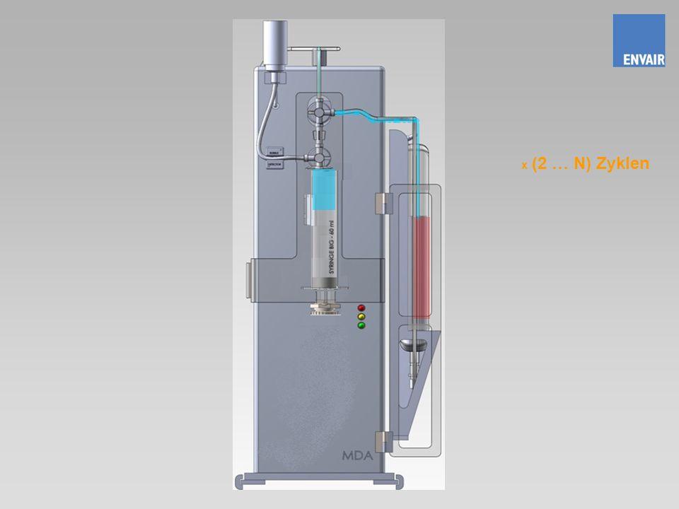 JEDES MISCHMODUL ist mit einem Schüttler ausgestattet, zur Verarbeitung pulveriger Medikamente ist mit einem Blasendetektor ausgestattet: wenn Luftblasen entstehen, wird eine identische Menge an Medikament aus der entsprechenden Medikamentenflasche entnommen kann mit einer Hochpräzisonswaage ausgestattet werden