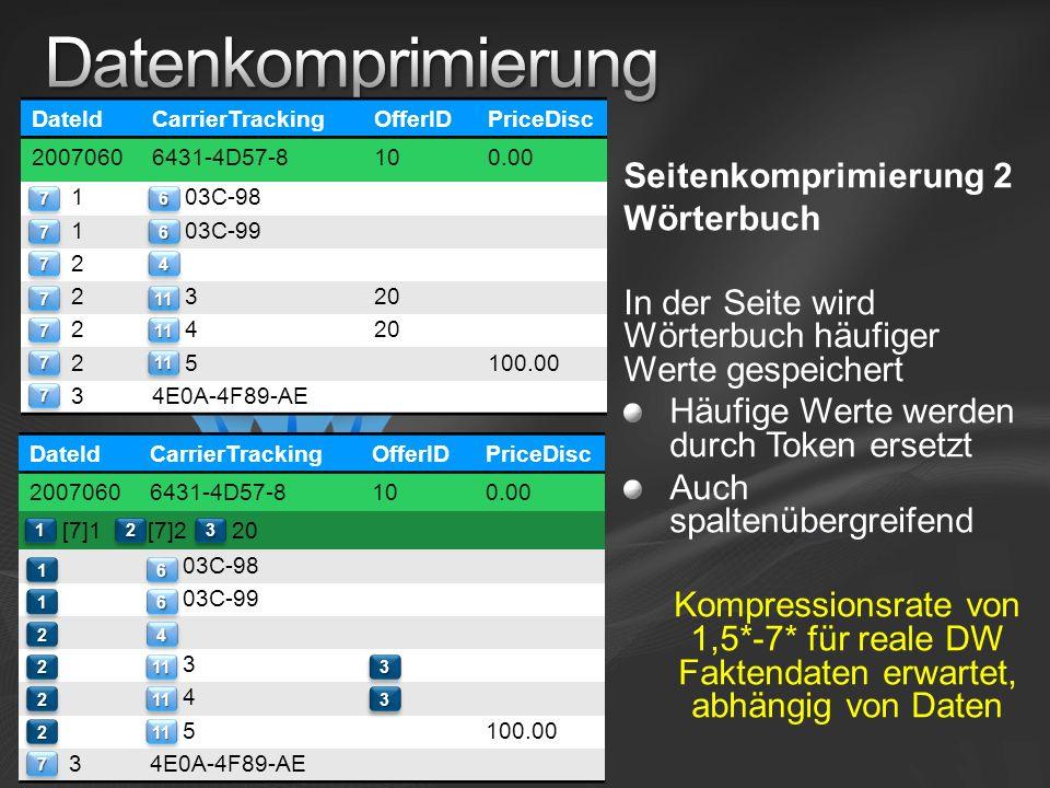Seitenkomprimierung 2 Wörterbuch In der Seite wird Wörterbuch häufiger Werte gespeichert Häufige Werte werden durch Token ersetzt Auch spaltenübergreifend Kompressionsrate von 1,5*-7* für reale DW Faktendaten erwartet, abhängig von Daten DateIdCarrierTrackingOfferIDPriceDisc 20070606431-4D57-8100.00 1 03C-98 1 03C-99 2 2 320 2 4 2 5100.00 34E0A-4F89-AE 44 77 77 77 77 77 77 77 66 66 1111 1111 1111 DateIdCarrierTrackingOfferIDPriceDisc 20070606431-4D57-8100.00 [7]1 [7]2 20 03C-98 03C-99 3 4 5100.00 34E0A-4F89-AE 44 77 66 66 1111 1111 1111 112233 11 11 22 22 22 22 33 33