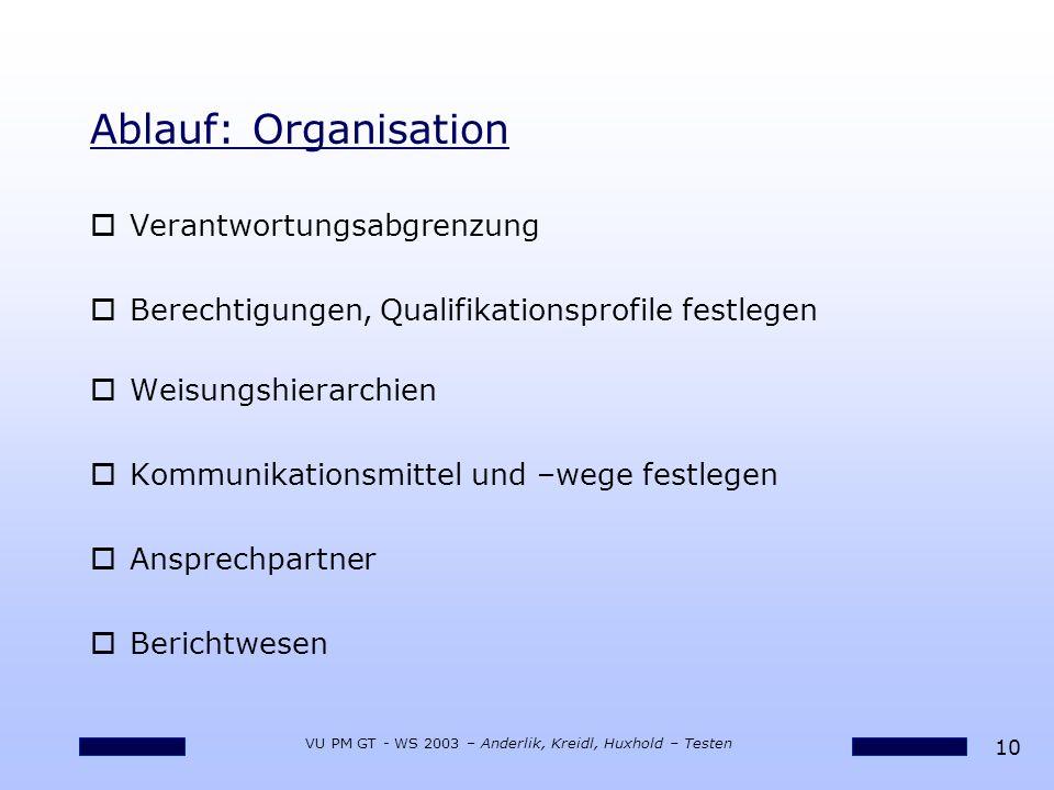 10 VU PM GT - WS 2003 – Anderlik, Kreidl, Huxhold – Testen Ablauf: Organisation oVerantwortungsabgrenzung oBerechtigungen, Qualifikationsprofile festl
