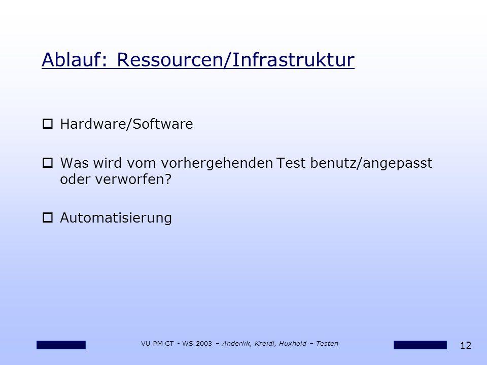 12 VU PM GT - WS 2003 – Anderlik, Kreidl, Huxhold – Testen Ablauf: Ressourcen/Infrastruktur oHardware/Software oWas wird vom vorhergehenden Test benut
