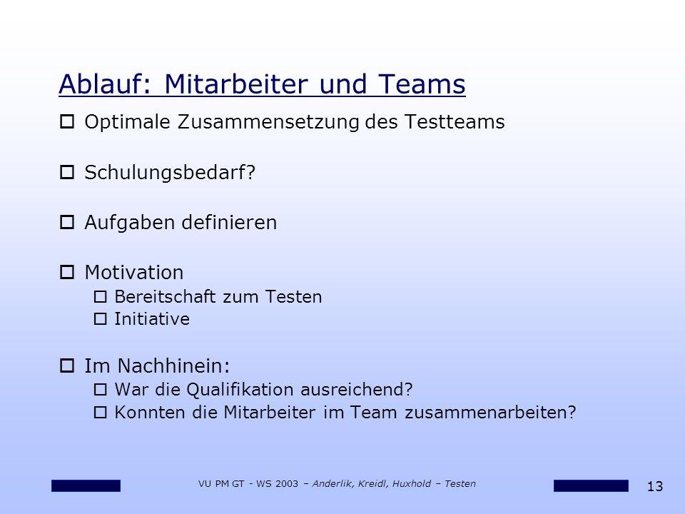 13 VU PM GT - WS 2003 – Anderlik, Kreidl, Huxhold – Testen Ablauf: Mitarbeiter und Teams oOptimale Zusammensetzung des Testteams oSchulungsbedarf? oAu