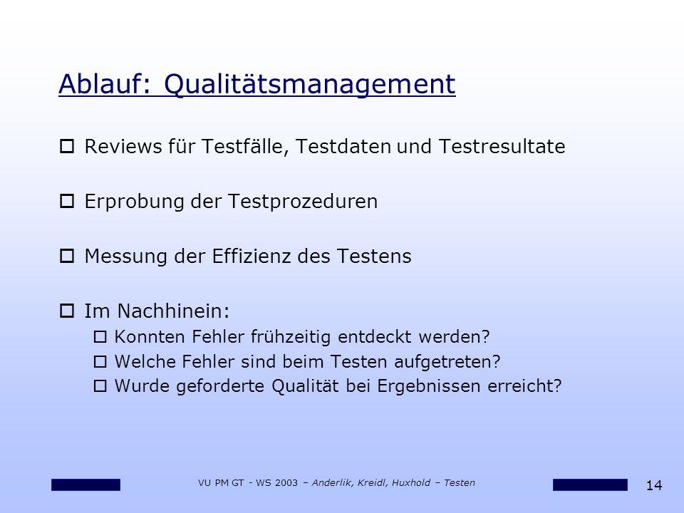 14 VU PM GT - WS 2003 – Anderlik, Kreidl, Huxhold – Testen Ablauf: Qualitätsmanagement oReviews für Testfälle, Testdaten und Testresultate oErprobung