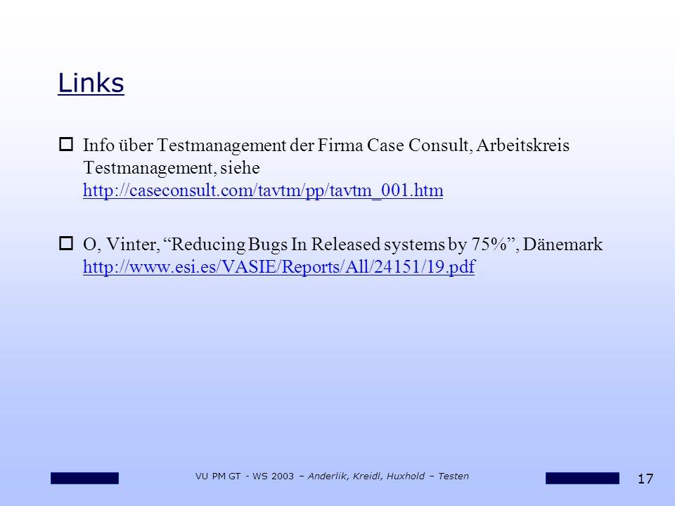 17 VU PM GT - WS 2003 – Anderlik, Kreidl, Huxhold – Testen Links oInfo über Testmanagement der Firma Case Consult, Arbeitskreis Testmanagement, siehe http://caseconsult.com/tavtm/pp/tavtm_001.htm http://caseconsult.com/tavtm/pp/tavtm_001.htm oO, Vinter, Reducing Bugs In Released systems by 75%, Dänemark http://www.esi.es/VASIE/Reports/All/24151/19.pdf http://www.esi.es/VASIE/Reports/All/24151/19.pdf