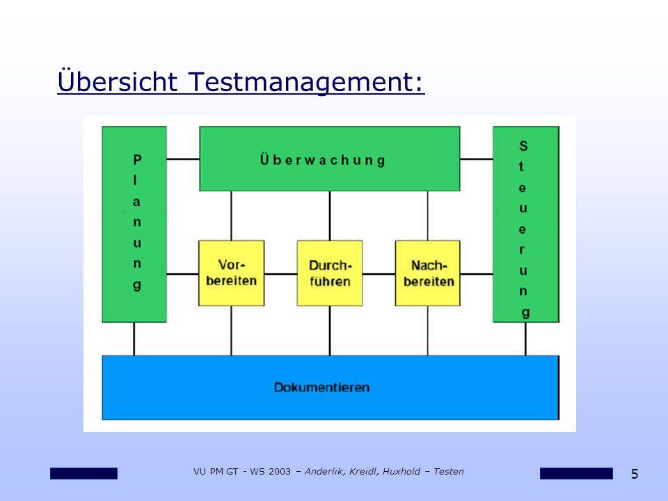 6 VU PM GT - WS 2003 – Anderlik, Kreidl, Huxhold – Testen Nutzen (1) oFrühzeitiges, professionelles Testmanagement sichert langfristig die Investitionen oDurch den Einsatz von Testtools verfügt man über zusätzliche Qualitätssicherungsmaßnahmen oDurch die Nutzung der Synergien zwischen Testen und Entwicklung sowie zwischen Testen und Projektmanagement vermindert man das Risiko bei Software- Entwicklungen und -Einführungen