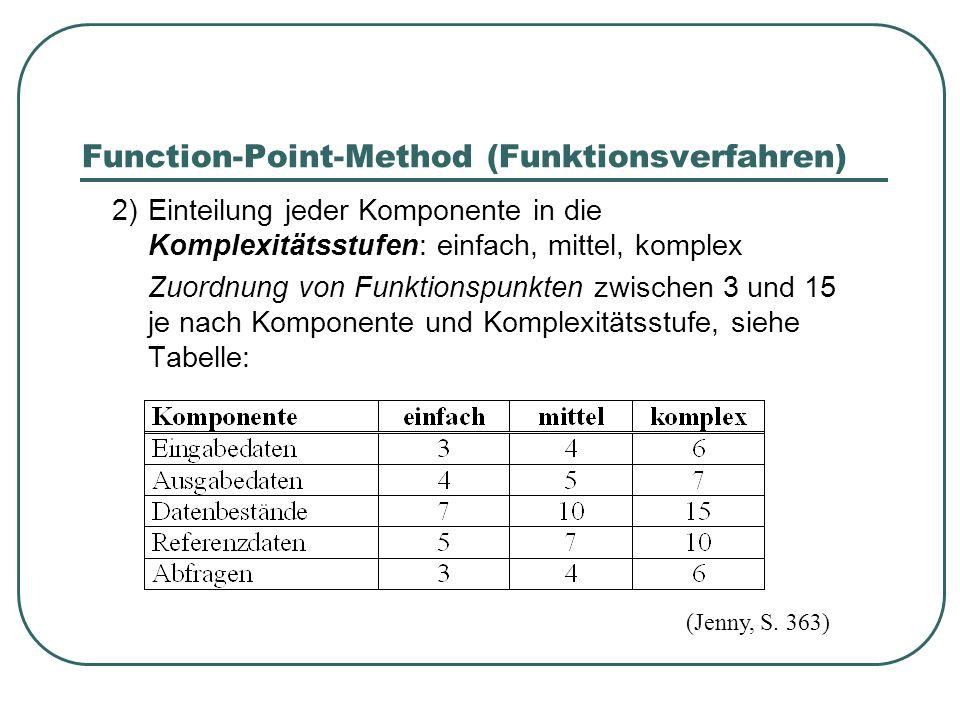 Function-Point-Method (Funktionsverfahren) 2)Einteilung jeder Komponente in die Komplexitätsstufen: einfach, mittel, komplex Zuordnung von Funktionspu