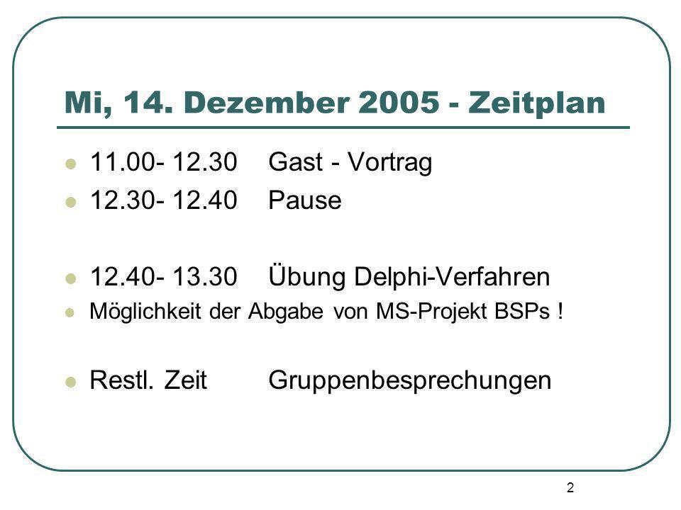 2 Mi, 14. Dezember 2005 - Zeitplan 11.00- 12.30 Gast - Vortrag 12.30- 12.40 Pause 12.40- 13.30Übung Delphi-Verfahren Möglichkeit der Abgabe von MS-Pro