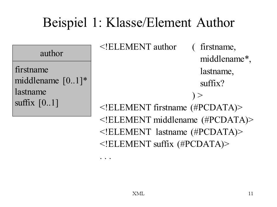 XML11 Beispiel 1: Klasse/Element Author <!ELEMENT author(firstname, middlename*, lastname, suffix.