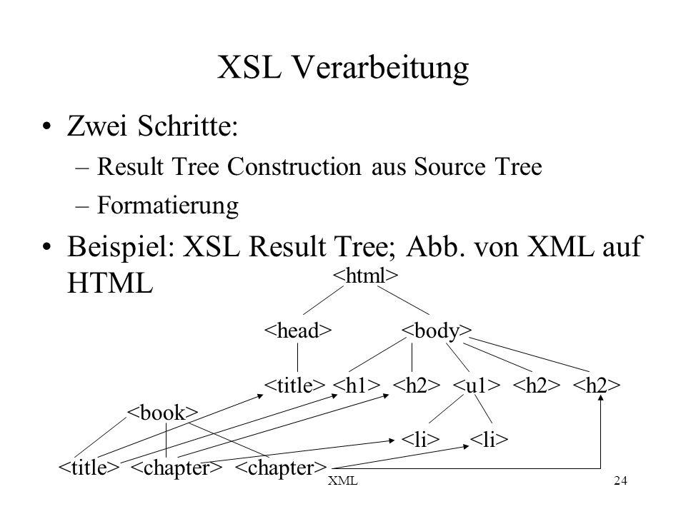 XML24 XSL Verarbeitung Zwei Schritte: –Result Tree Construction aus Source Tree –Formatierung Beispiel: XSL Result Tree; Abb.