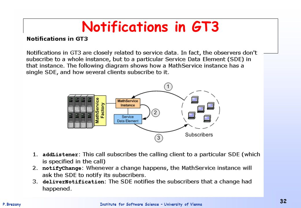Institute for Software Science – University of ViennaP.Brezany 32 Notifications in GT3