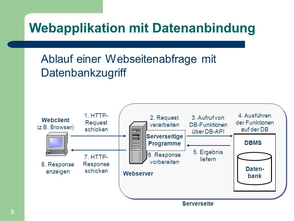 5 Webapplikation mit Datenanbindung Ablauf einer Webseitenabfrage mit Datenbankzugriff 3. Aufruf von DB-Funktionen über DB-API Serverseitige Programme