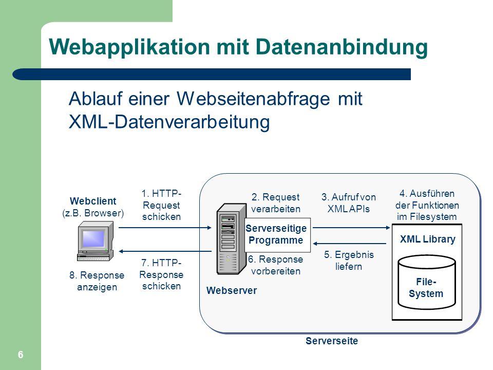6 Webapplikation mit Datenanbindung Ablauf einer Webseitenabfrage mit XML-Datenverarbeitung 3. Aufruf von XML APIs Serverseitige Programme XML Library