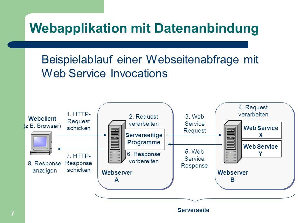 7 Webapplikation mit Datenanbindung Beispielablauf einer Webseitenabfrage mit Web Service Invocations Serverseitige Programme 5. Web Service Response
