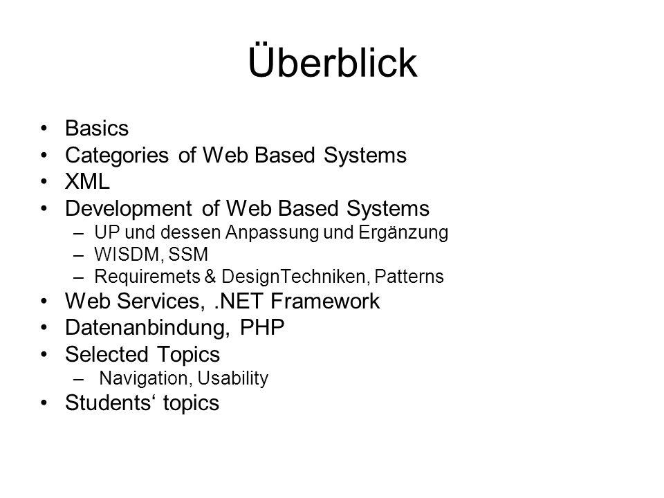 Overview Terminologie Internet und World Wide Web Domain Name System (DNS) Schichtenarchitektur Ressourcen – Identifikation (URI, URN, URL) Ressourcen – Aufbau Mobile Internet Open Source Software