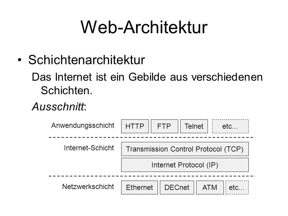 Web-Ressourcen Identifikation von Ressourcen –ein Universal Resource Identifier (URI) ist entweder ein Uniform Resource Name (URN) zur Benennung von Informationsressourcen oder ein Uniform Resource Locator (URL) gibt die Adresse der Ressource an –Oft Verwirrung über Verwendung und Zusammenhang von URI, URN und URL –Sinn der Unterscheidung URN und URL: Der Name ist ein Symbol das eine Ressource bezeichnet.