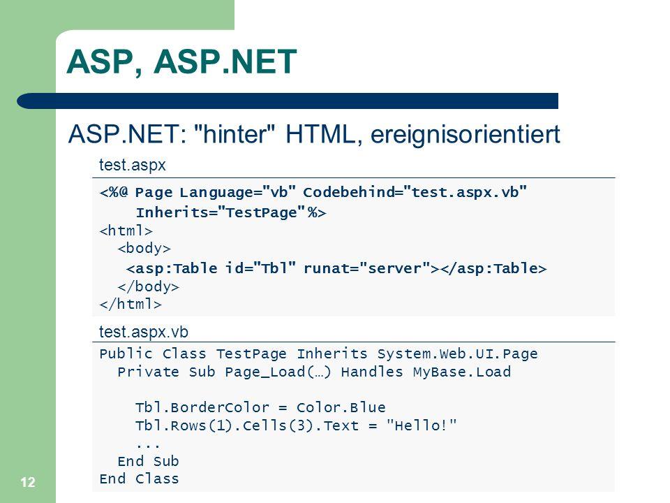 12 ASP, ASP.NET ASP.NET: