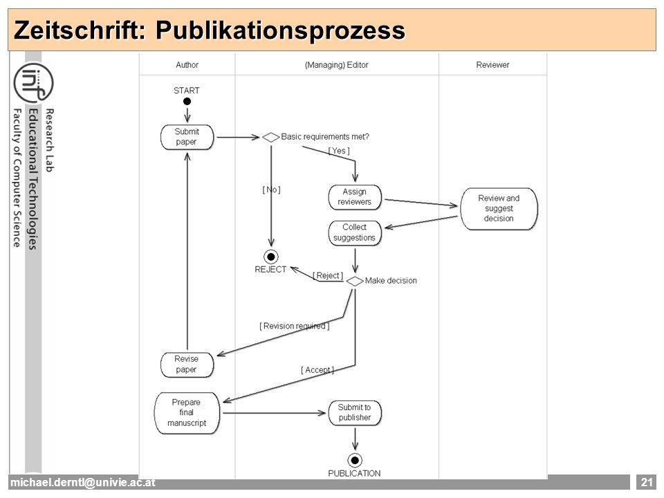 michael.derntl@univie.ac.at21 Zeitschrift: Publikationsprozess
