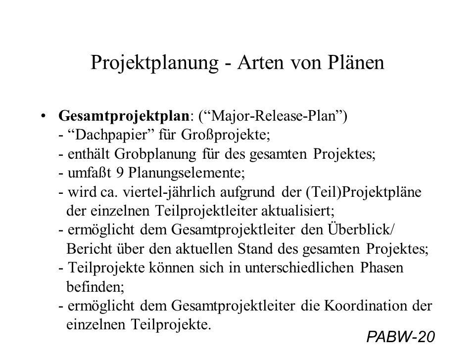 PABW-20 Projektplanung - Arten von Plänen Gesamtprojektplan: (Major-Release-Plan) - Dachpapier für Großprojekte; - enthält Grobplanung für des gesamten Projektes; - umfaßt 9 Planungselemente; - wird ca.