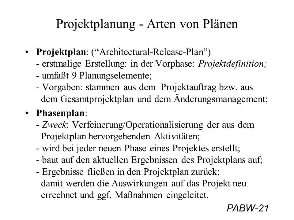PABW-21 Projektplanung - Arten von Plänen Projektplan: (Architectural-Release-Plan) - erstmalige Erstellung: in der Vorphase: Projektdefinition; - umfaßt 9 Planungselemente; - Vorgaben: stammen aus dem Projektauftrag bzw.