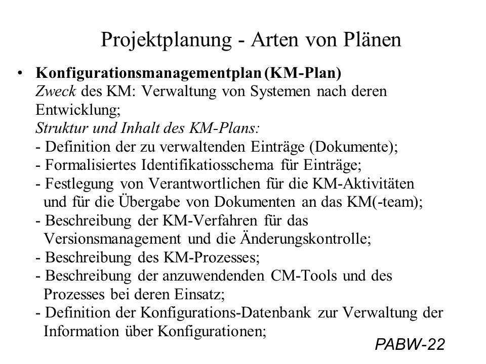 PABW-22 Projektplanung - Arten von Plänen Konfigurationsmanagementplan (KM-Plan) Zweck des KM: Verwaltung von Systemen nach deren Entwicklung; Struktu