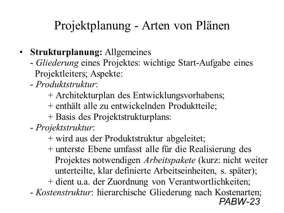 PABW-23 Projektplanung - Arten von Plänen Strukturplanung: Allgemeines - Gliederung eines Projektes: wichtige Start-Aufgabe eines Projektleiters; Aspe