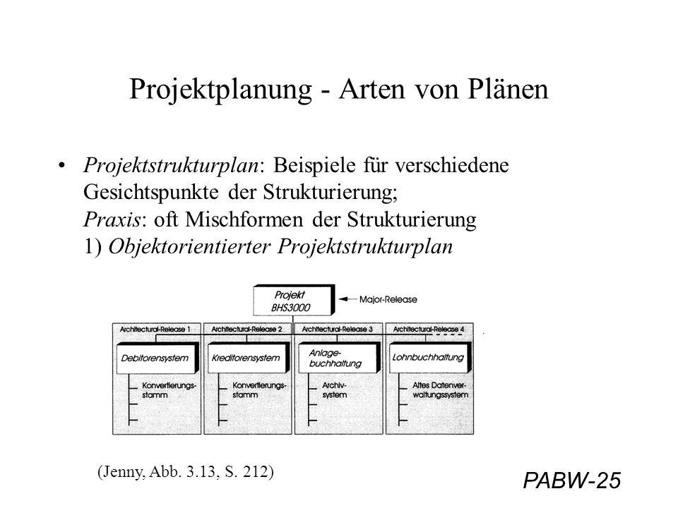 PABW-25 Projektplanung - Arten von Plänen Projektstrukturplan: Beispiele für verschiedene Gesichtspunkte der Strukturierung; Praxis: oft Mischformen d