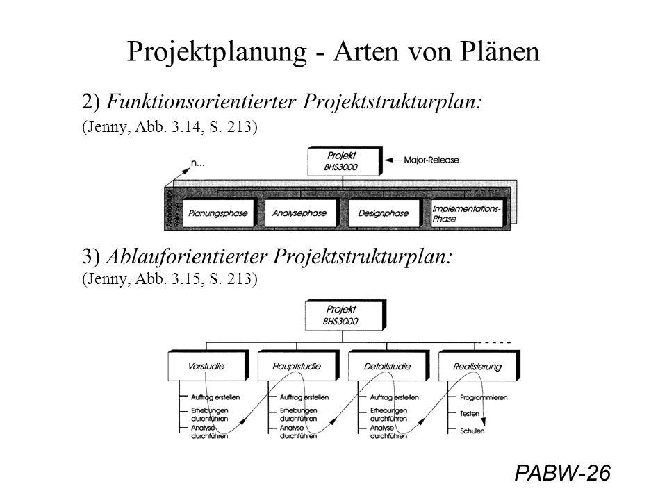 PABW-26 Projektplanung - Arten von Plänen 2) Funktionsorientierter Projektstrukturplan: (Jenny, Abb. 3.14, S. 213) 3) Ablauforientierter Projektstrukt