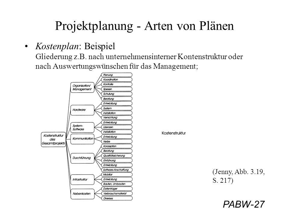 PABW-27 Projektplanung - Arten von Plänen Kostenplan: Beispiel Gliederung z.B. nach unternehmensinterner Kontenstruktur oder nach Auswertungswünschen