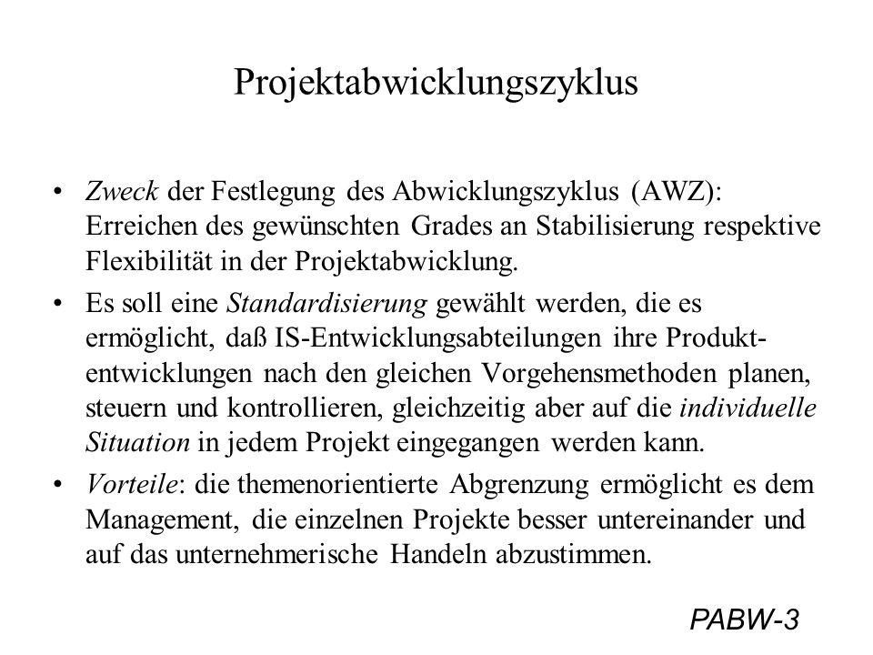 PABW-34 Projektplanung - Planungsablauf 2)Projektstrukturplan (siehe auch Arten von Plänen) Voraussetzungen: - IST-System Analyse;- Definition der Projektziele; - Geschäftsfälle;- Modelle gemäß IS-Architektur; - Produktstruktur des SOLL-Systems.