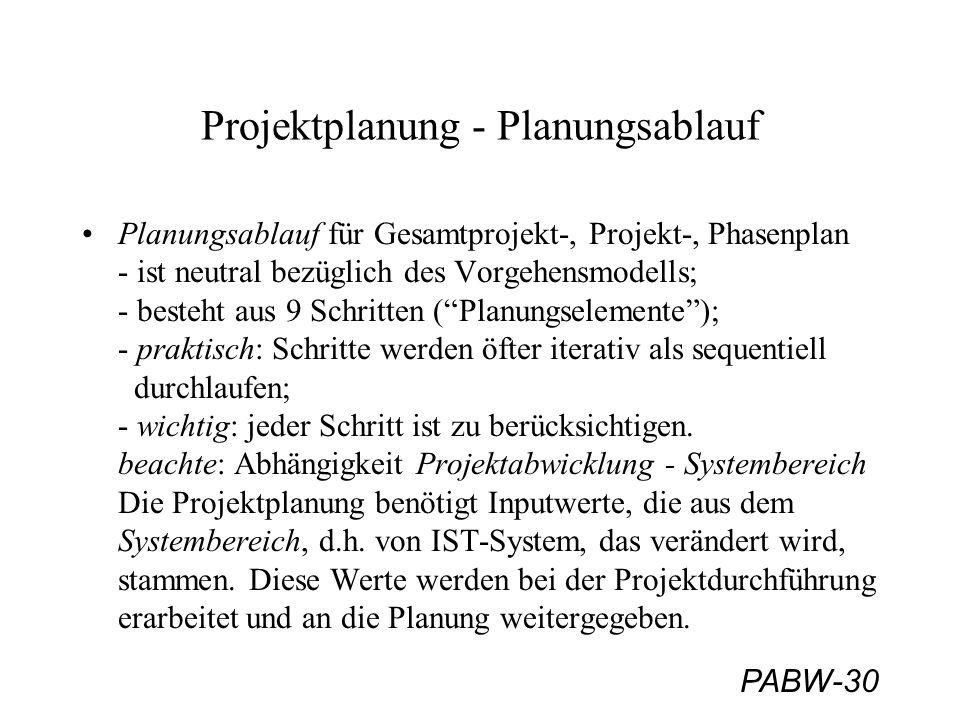 PABW-30 Projektplanung - Planungsablauf Planungsablauf für Gesamtprojekt-, Projekt-, Phasenplan - ist neutral bezüglich des Vorgehensmodells; - besteht aus 9 Schritten (Planungselemente); - praktisch: Schritte werden öfter iterativ als sequentiell durchlaufen; - wichtig: jeder Schritt ist zu berücksichtigen.