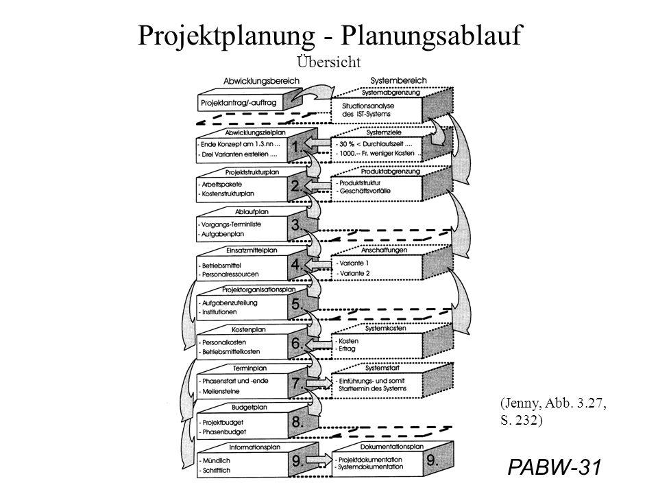 PABW-31 Projektplanung - Planungsablauf Übersicht (Jenny, Abb. 3.27, S. 232)