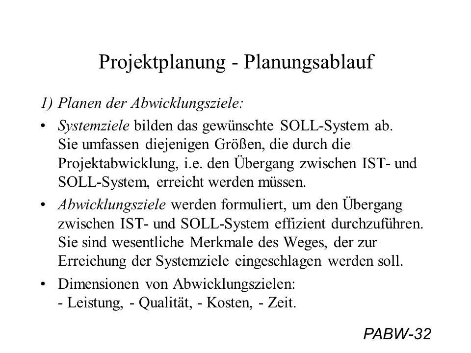 PABW-32 Projektplanung - Planungsablauf 1)Planen der Abwicklungsziele: Systemziele bilden das gewünschte SOLL-System ab. Sie umfassen diejenigen Größe