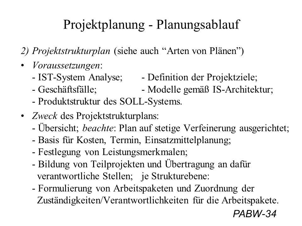 PABW-34 Projektplanung - Planungsablauf 2)Projektstrukturplan (siehe auch Arten von Plänen) Voraussetzungen: - IST-System Analyse;- Definition der Pro