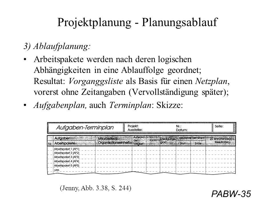 PABW-35 Projektplanung - Planungsablauf 3) Ablaufplanung: Arbeitspakete werden nach deren logischen Abhängigkeiten in eine Ablauffolge geordnet; Resultat: Vorganggsliste als Basis für einen Netzplan, vorerst ohne Zeitangaben (Vervollständigung später); Aufgabenplan, auch Terminplan: Skizze: (Jenny, Abb.