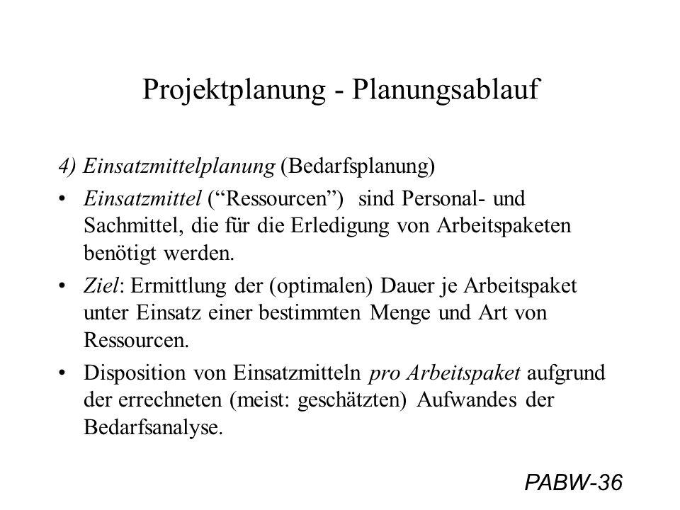 PABW-36 Projektplanung - Planungsablauf 4) Einsatzmittelplanung (Bedarfsplanung) Einsatzmittel (Ressourcen) sind Personal- und Sachmittel, die für die