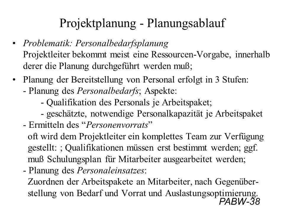 PABW-38 Projektplanung - Planungsablauf Problematik: Personalbedarfsplanung Projektleiter bekommt meist eine Ressourcen-Vorgabe, innerhalb derer die P