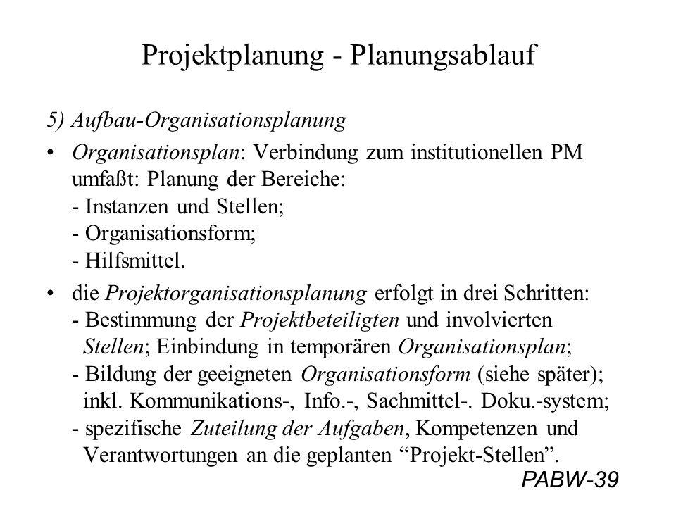 PABW-39 Projektplanung - Planungsablauf 5) Aufbau-Organisationsplanung Organisationsplan: Verbindung zum institutionellen PM umfaßt: Planung der Berei