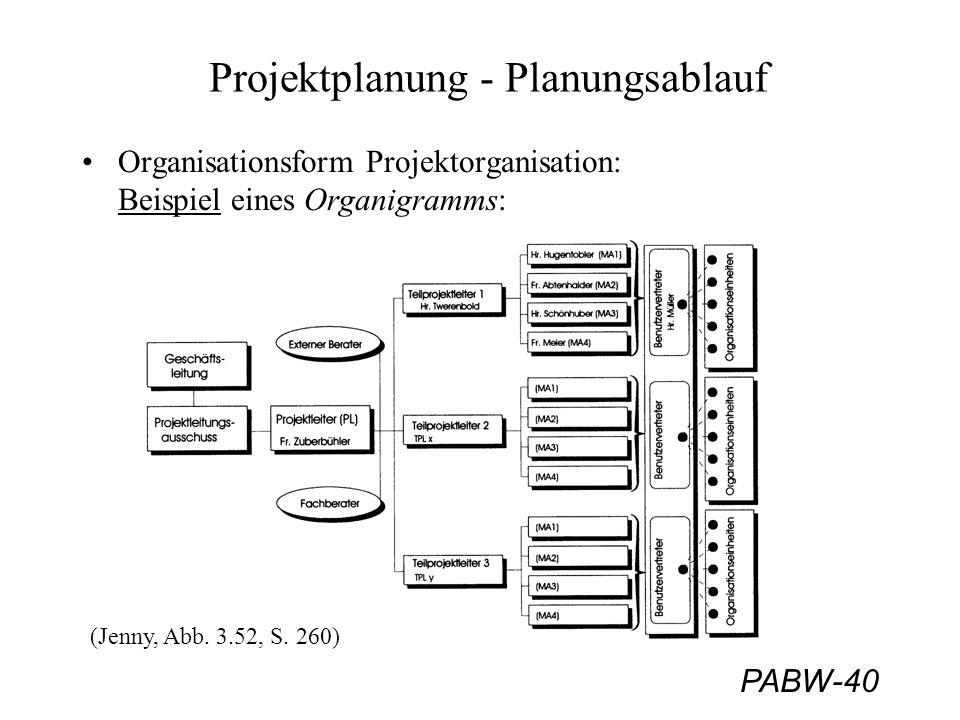 PABW-40 Projektplanung - Planungsablauf Organisationsform Projektorganisation: Beispiel eines Organigramms: (Jenny, Abb. 3.52, S. 260)