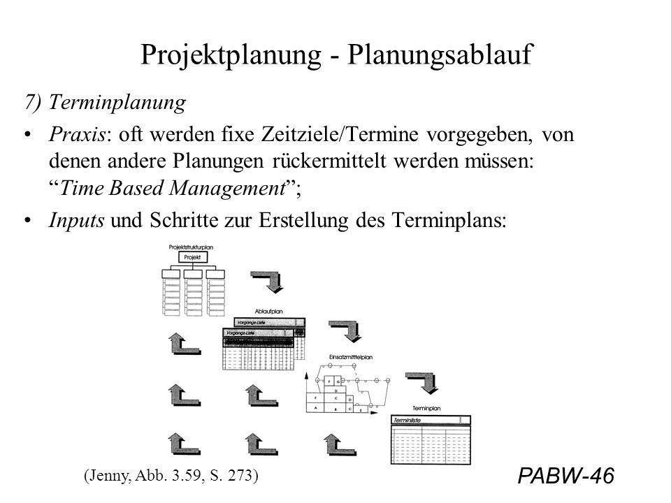 PABW-46 Projektplanung - Planungsablauf 7) Terminplanung Praxis: oft werden fixe Zeitziele/Termine vorgegeben, von denen andere Planungen rückermittelt werden müssen:Time Based Management; Inputs und Schritte zur Erstellung des Terminplans: (Jenny, Abb.