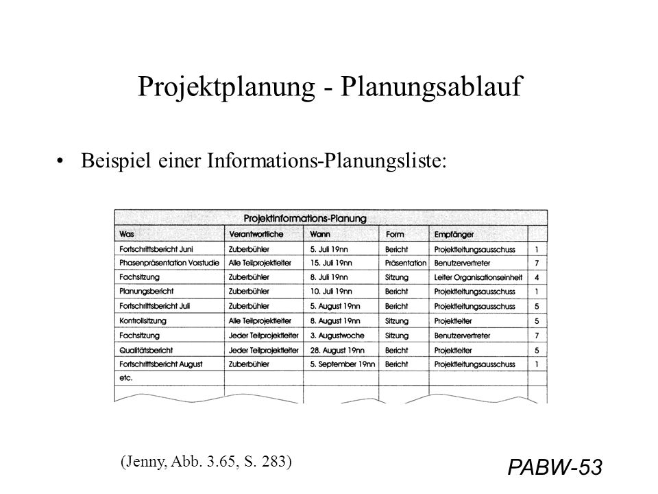 PABW-53 Projektplanung - Planungsablauf Beispiel einer Informations-Planungsliste: (Jenny, Abb. 3.65, S. 283)