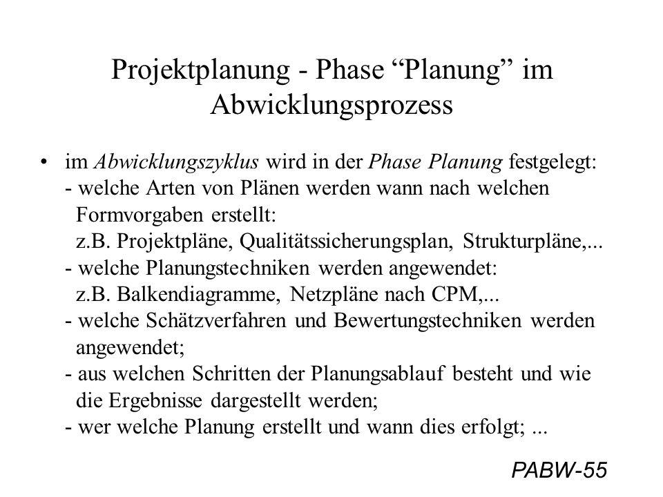 PABW-55 Projektplanung - Phase Planung im Abwicklungsprozess im Abwicklungszyklus wird in der Phase Planung festgelegt: - welche Arten von Plänen werd
