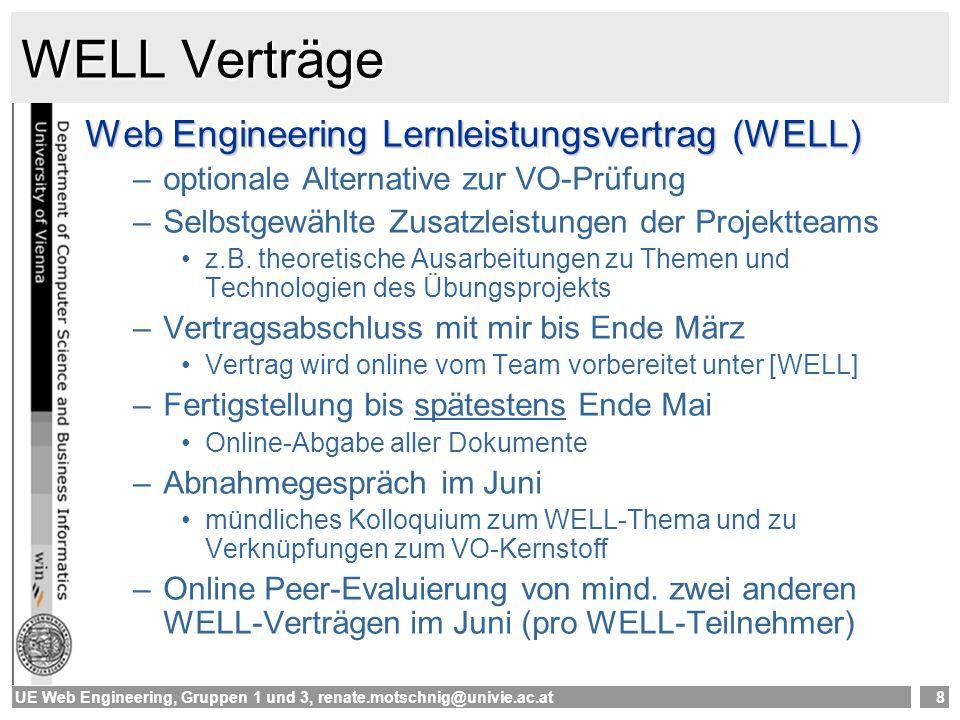 UE Web Engineering, Gruppen 1 und 3, renate.motschnig@univie.ac.at8 WELL Verträge Web Engineering Lernleistungsvertrag (WELL) –optionale Alternative zur VO-Prüfung –Selbstgewählte Zusatzleistungen der Projektteams z.B.
