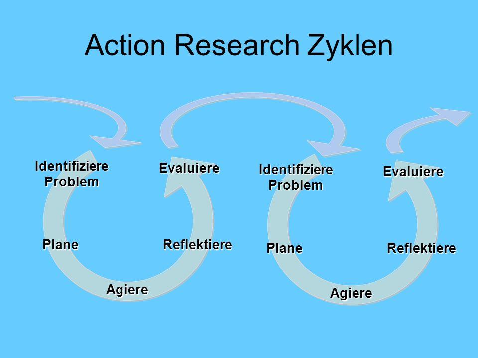 Action Research Zyklen Identifiziere Problem Plane Agiere Evaluiere Reflektiere Plane Agiere Evaluiere Reflektiere