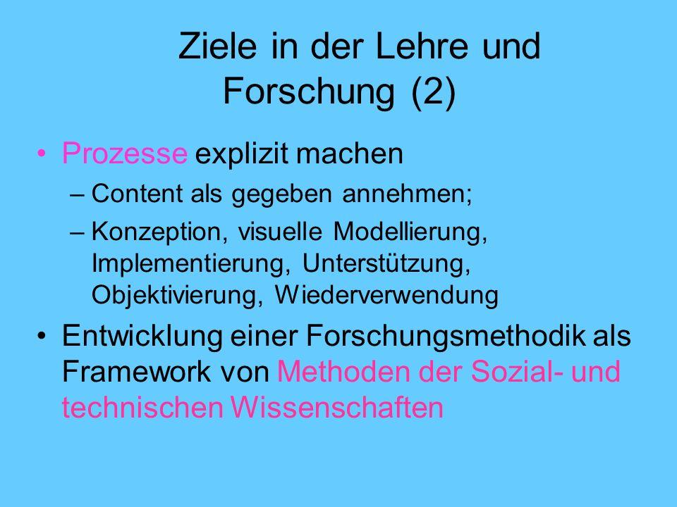 Ziele in der Lehre und Forschung (2) Prozesse explizit machen –Content als gegeben annehmen; –Konzeption, visuelle Modellierung, Implementierung, Unterstützung, Objektivierung, Wiederverwendung Entwicklung einer Forschungsmethodik als Framework von Methoden der Sozial- und technischen Wissenschaften