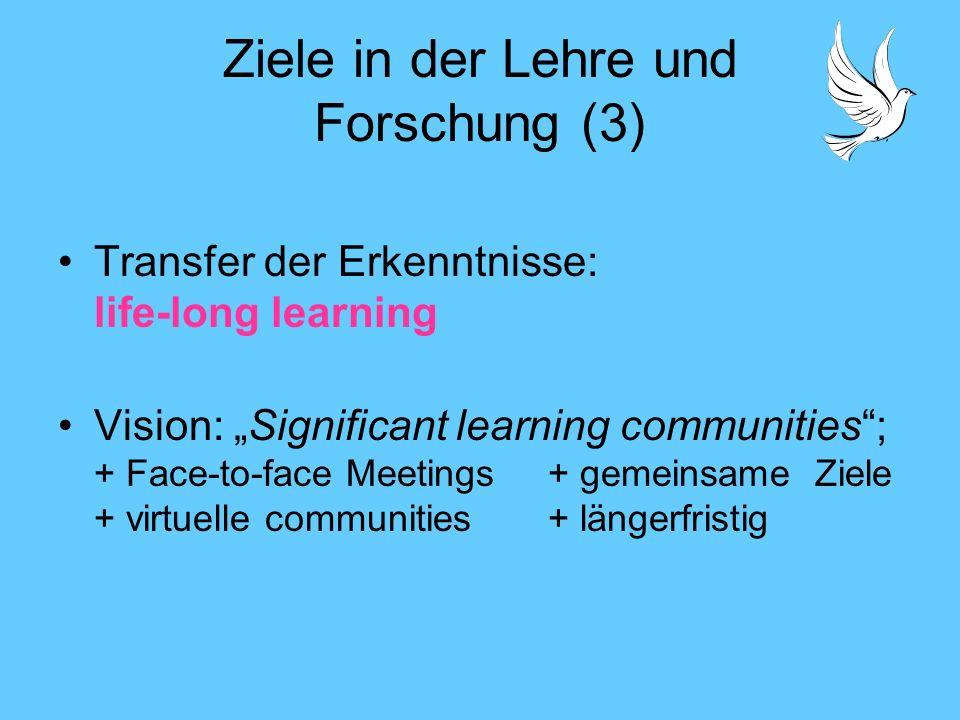 Forschung Wirtschaft/ Praxis Wirtschaft/ Praxis Wissens- management Wissens- management Entwicklung Signifikantes Lernen Signifikantes Lernen Technik Soft- Sciences ZIELEZIELE