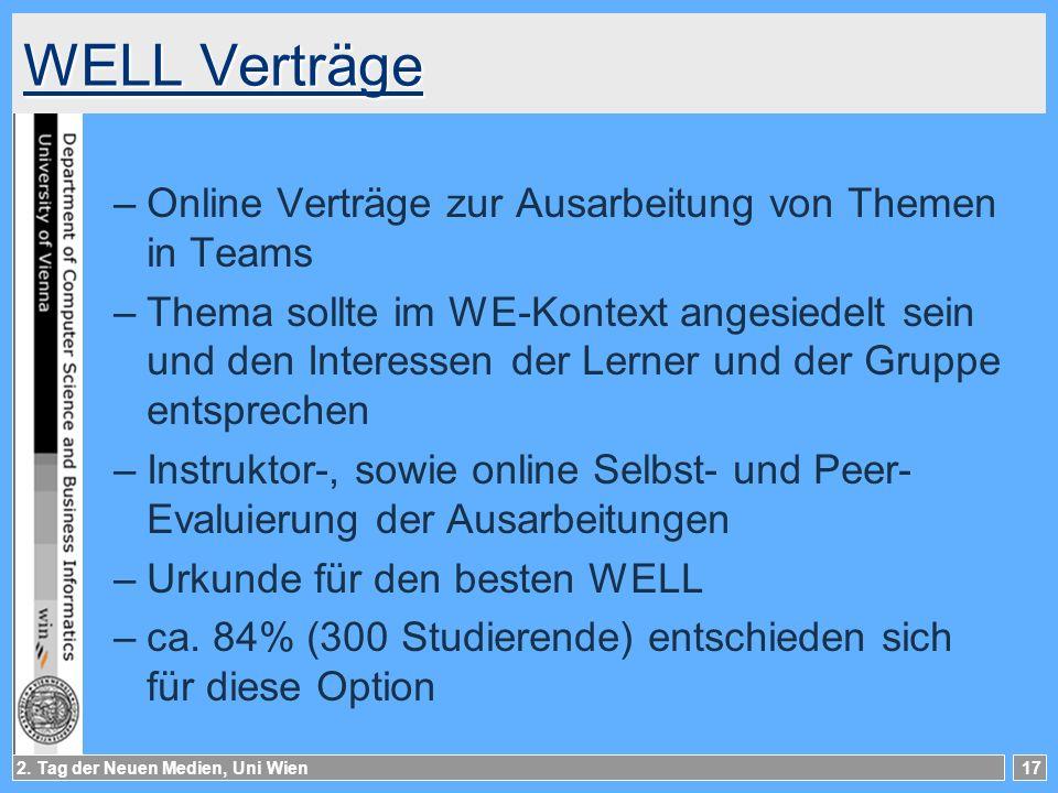 2. Tag der Neuen Medien, Uni Wien17 WELL Verträge WELL Verträge –Online Verträge zur Ausarbeitung von Themen in Teams –Thema sollte im WE-Kontext ange