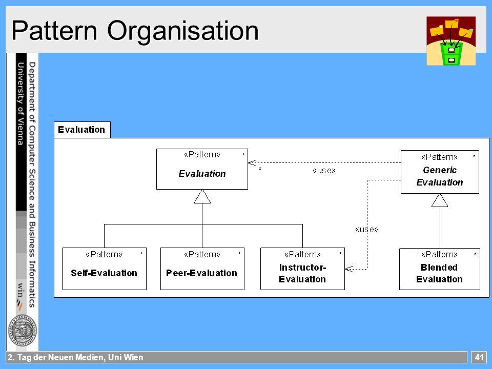 2. Tag der Neuen Medien, Uni Wien41 Pattern Organisation