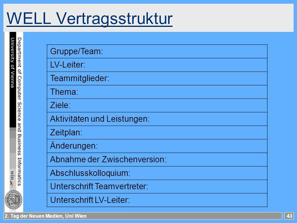 2. Tag der Neuen Medien, Uni Wien43 WELL Vertragsstruktur WELL Vertragsstruktur Gruppe/Team: LV-Leiter: Teammitglieder: Thema: Ziele: Aktivitäten und