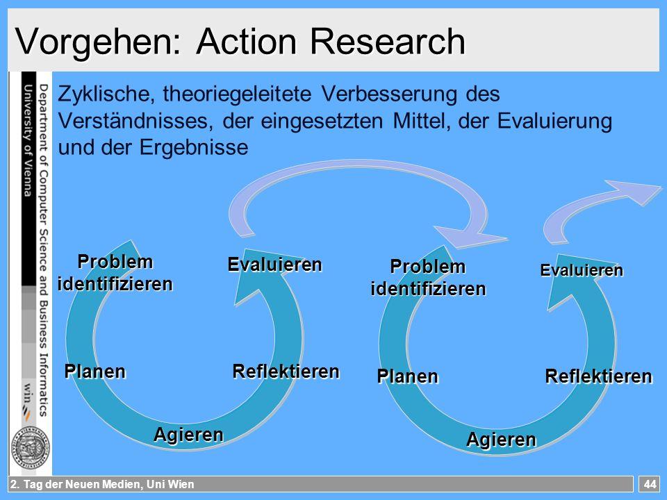 2. Tag der Neuen Medien, Uni Wien44 Vorgehen: Action Research Zyklische, theoriegeleitete Verbesserung des Verständnisses, der eingesetzten Mittel, de