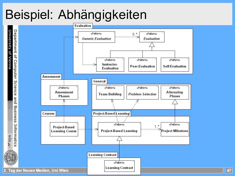 2. Tag der Neuen Medien, Uni Wien47 Beispiel: Abhängigkeiten
